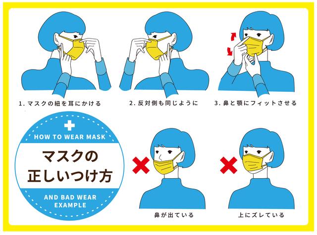マスクの付け方.jpg